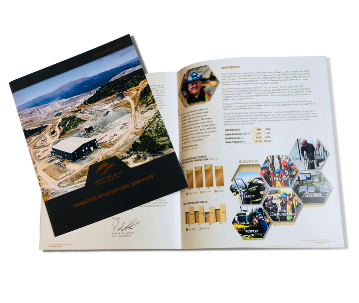 Copper Mountain 2016 Annual Report