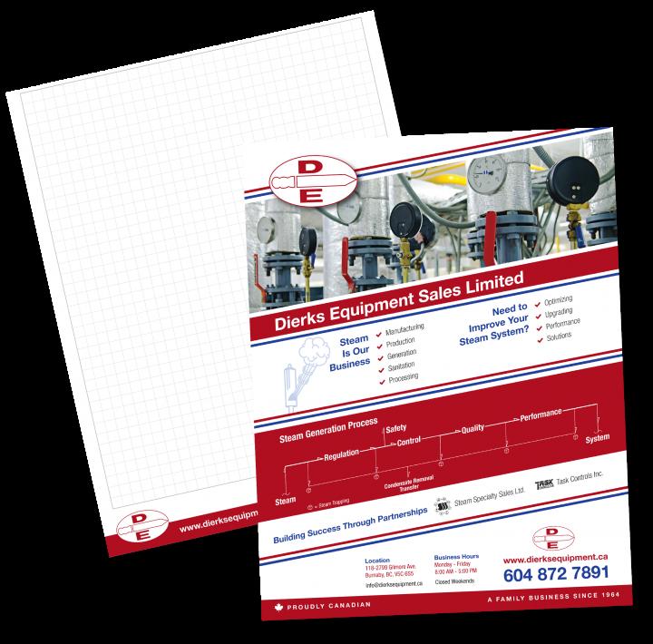 Dierks Equipment Sales Ltd. Sales Sheet